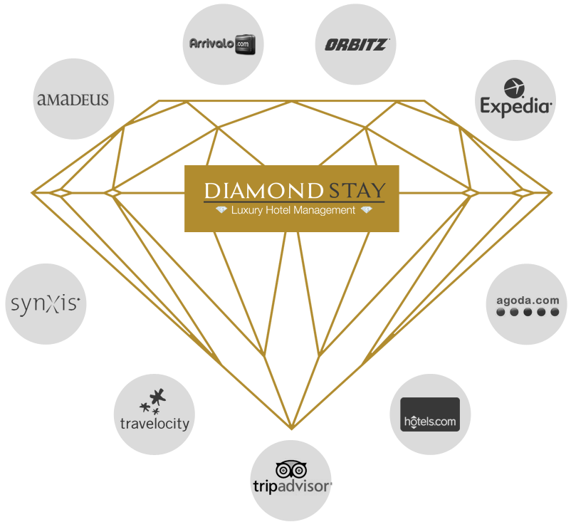 Diamond Stay Channels Management